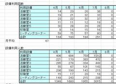 利用者数.JPG